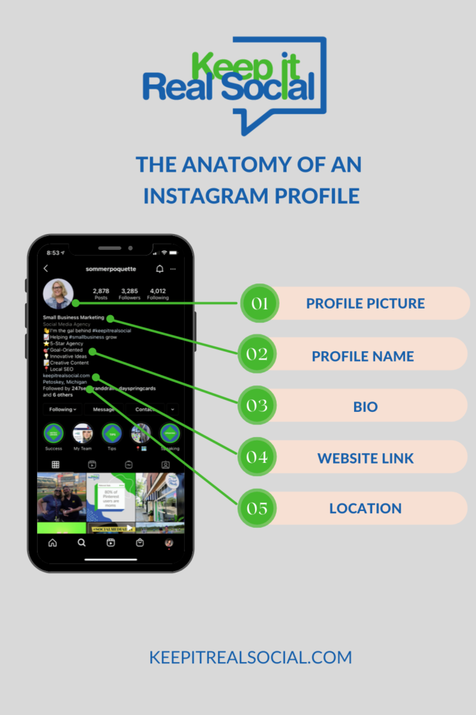 The anatomy of an Instagram Profile